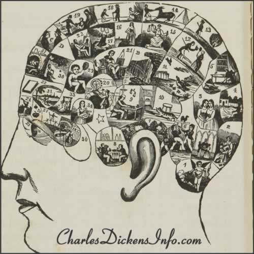 Mind Quotes by Charles Dickens