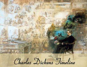 Charles Dickens Timeline